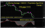Thumbnail Forex INDICATOR System best Proprietary