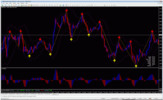 Thumbnail Forex Terminator Trading system