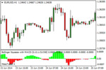Thumbnail Forex Great Fibo indicator