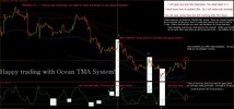 Thumbnail Ocean TMA System trading system