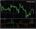 Thumbnail FX5 Divergence Trading indicator