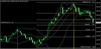 Thumbnail AUTOMATIC FIBONACCI MT4 INDICATOR FOR FOREX TRADING