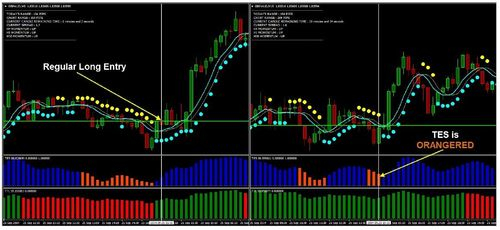 Product picture New Science Of Forex Trading system